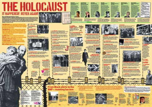 The Holocaust www.ucu.org.uk