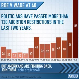 roe graphic