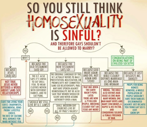 So you still think homosexuality is sinful